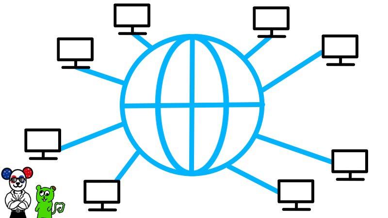 インターネットとはのイメージ