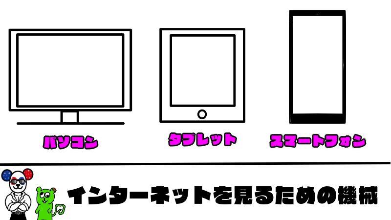 インターネットを見るための機械(パソコン・タブレット・スマートフォン)のイラスト